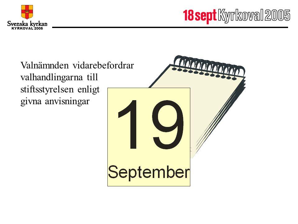 19 september Valnämnden vidarebefordrar valhandlingarna till stiftsstyrelsen enligt givna anvisningar.