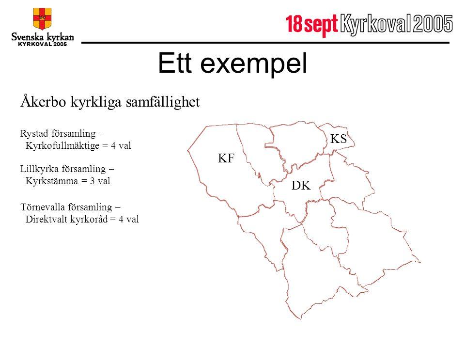 Ett exempel Åkerbo kyrkliga samfällighet KS KF DK Rystad församling –