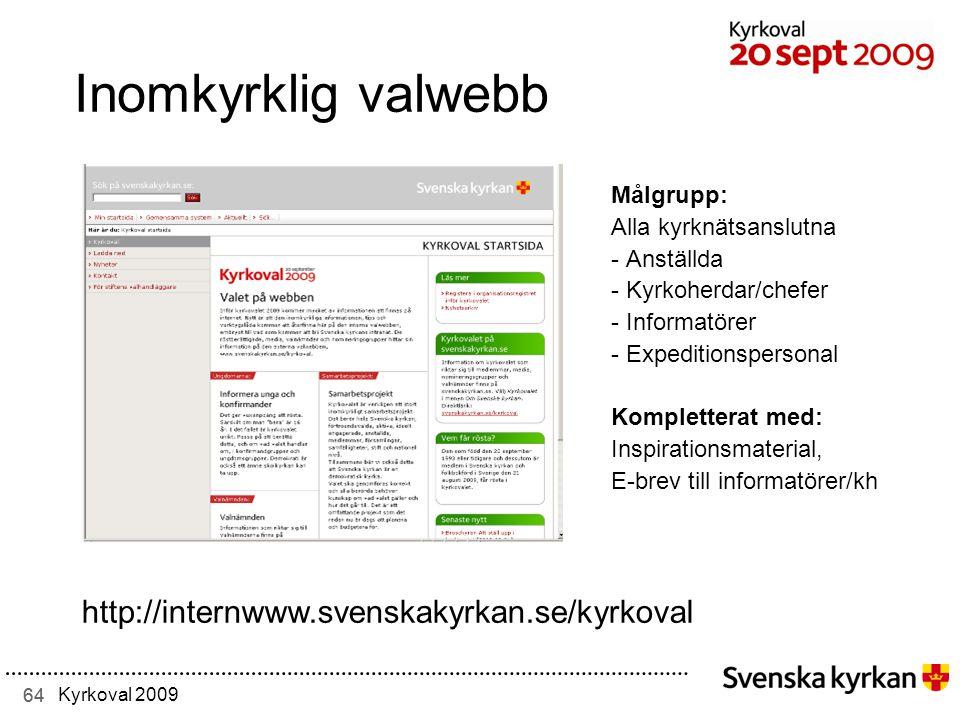 Inomkyrklig valwebb http://internwww.svenskakyrkan.se/kyrkoval