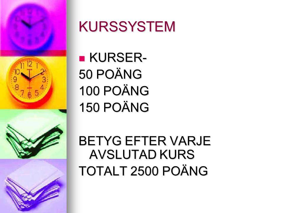 KURSSYSTEM KURSER- 50 POÄNG 100 POÄNG 150 POÄNG