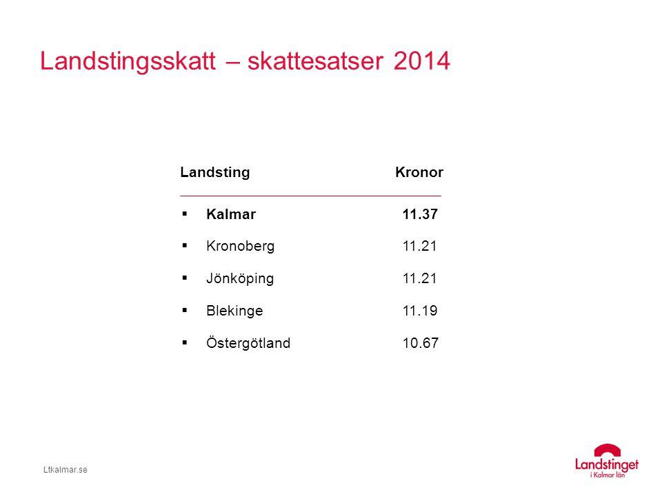 Landstingsskatt – skattesatser 2014