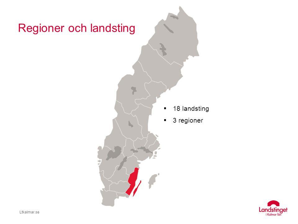 Regioner och landsting