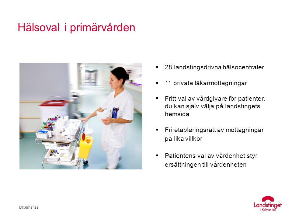 Hälsoval i primärvården