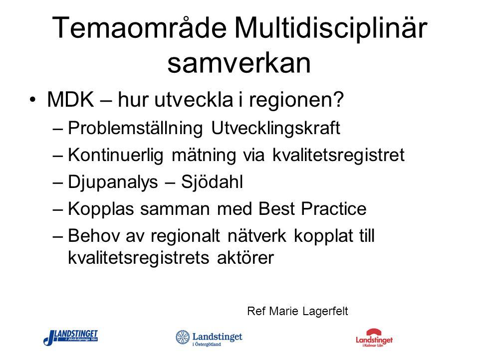 Temaområde Multidisciplinär samverkan