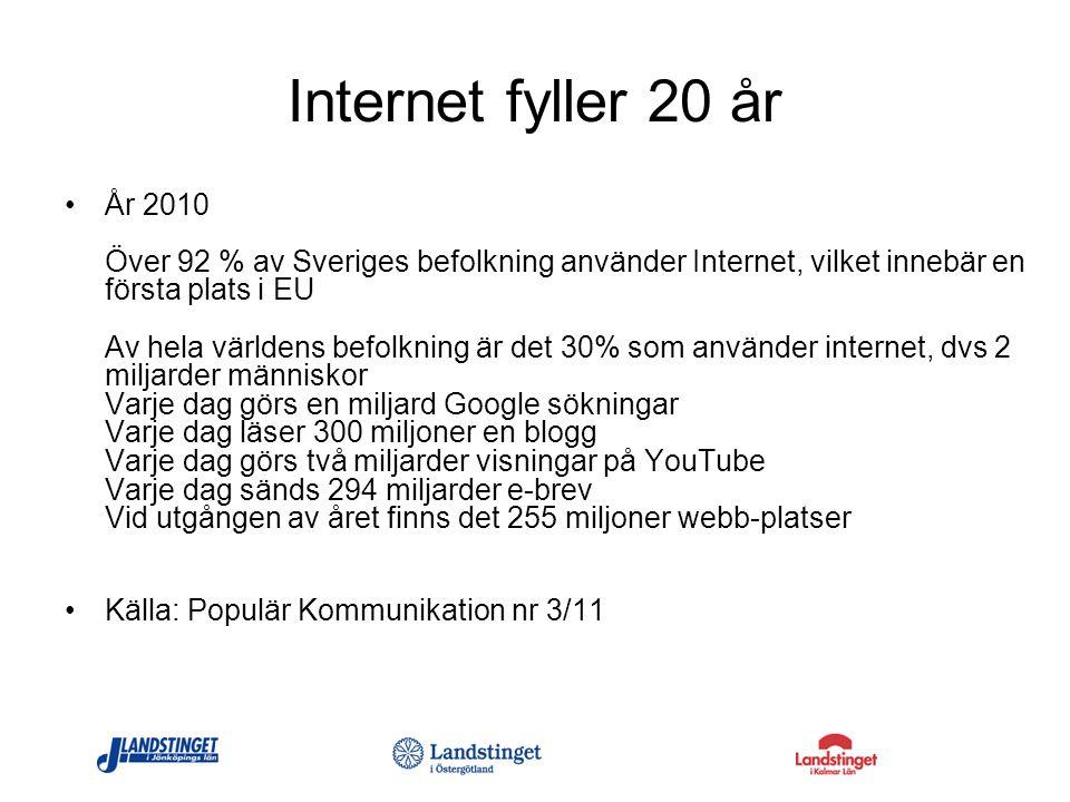 Internet fyller 20 år