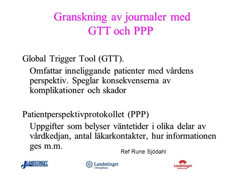 Granskning av journaler med GTT och PPP