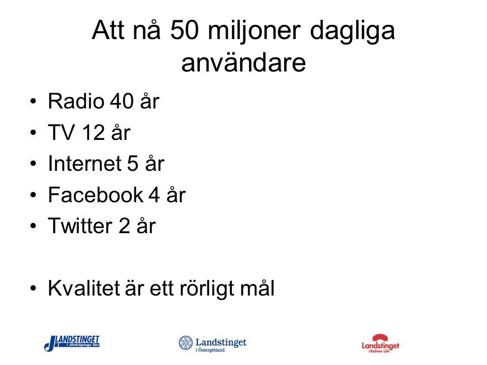 Att nå 50 miljoner dagliga användare