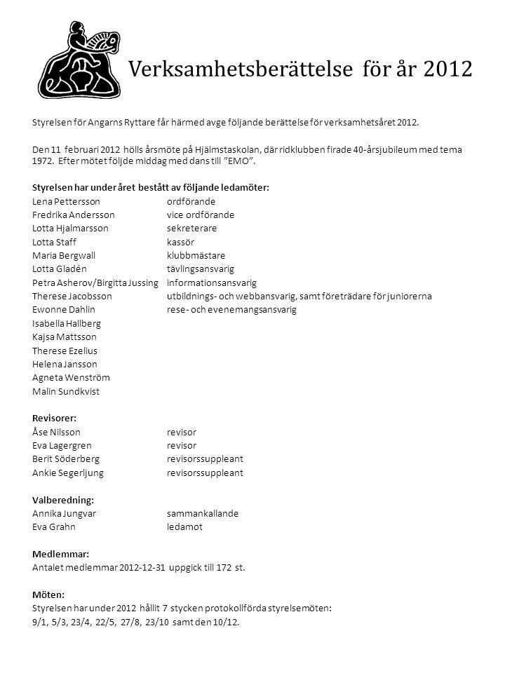 Verksamhetsberättelse för år 2012