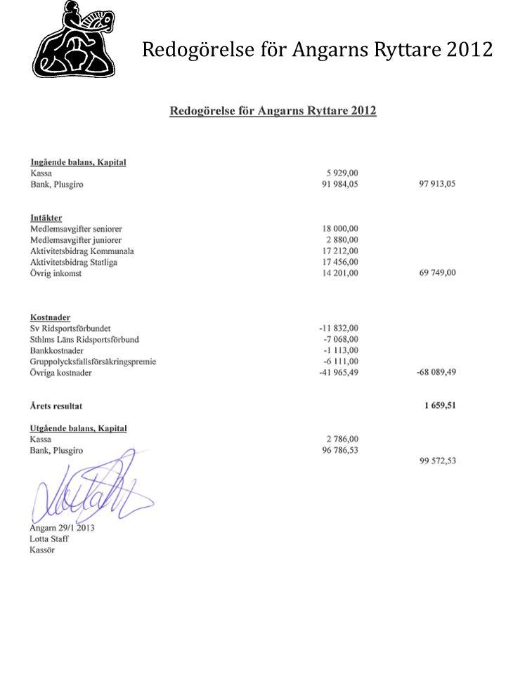 Redogörelse för Angarns Ryttare 2012
