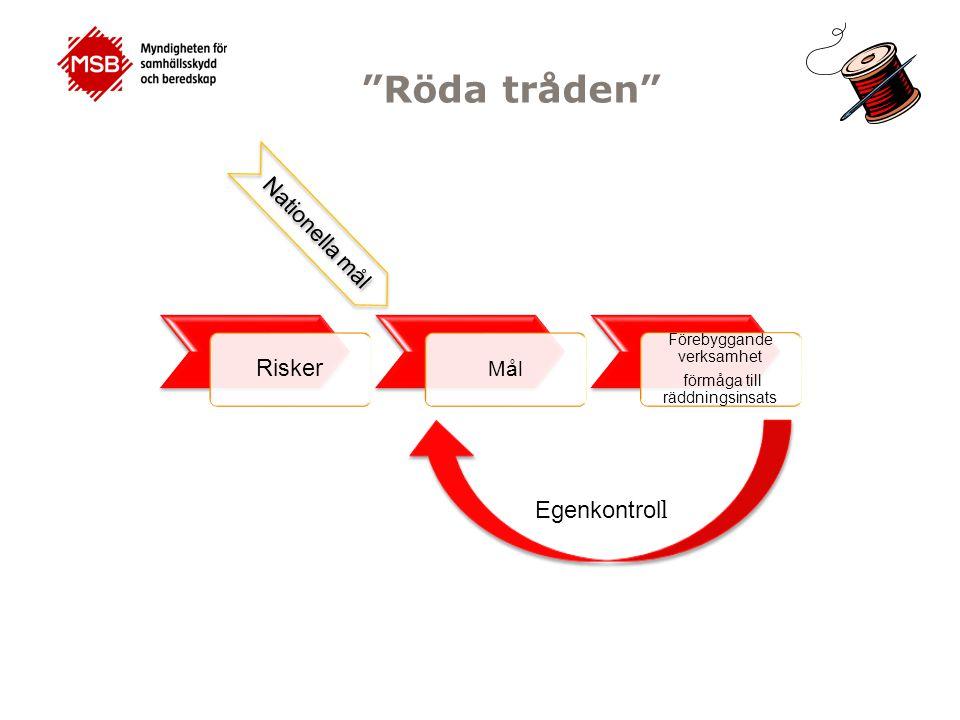 Röda tråden Risker Egenkontroll Nationella mål Mål