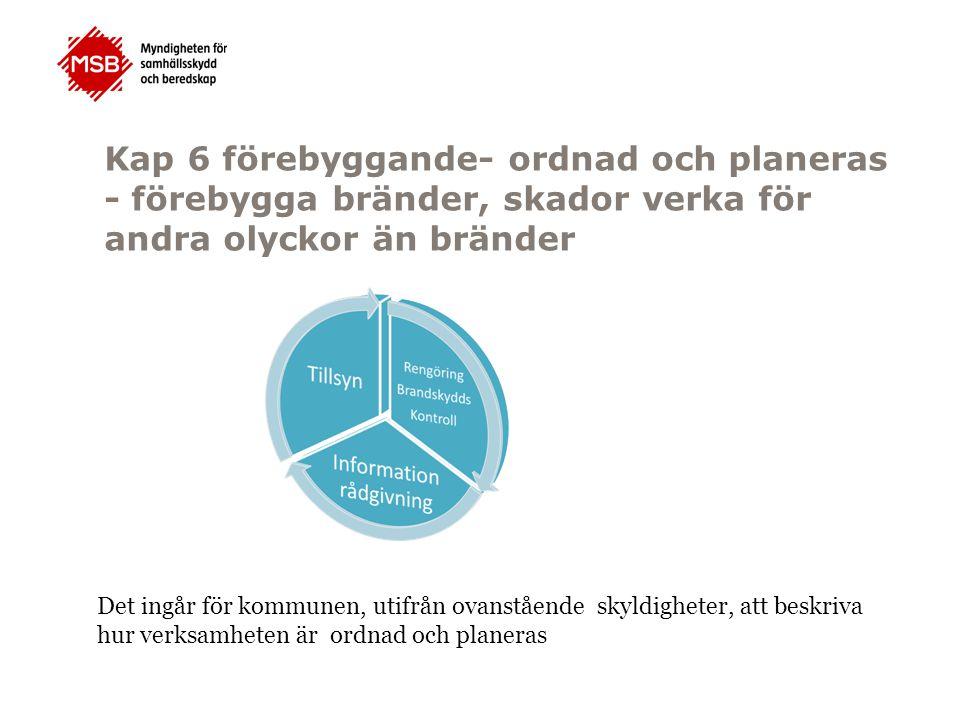 Kap 6 förebyggande- ordnad och planeras - förebygga bränder, skador verka för andra olyckor än bränder