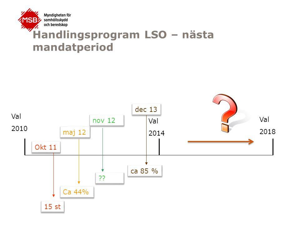 Handlingsprogram LSO – nästa mandatperiod