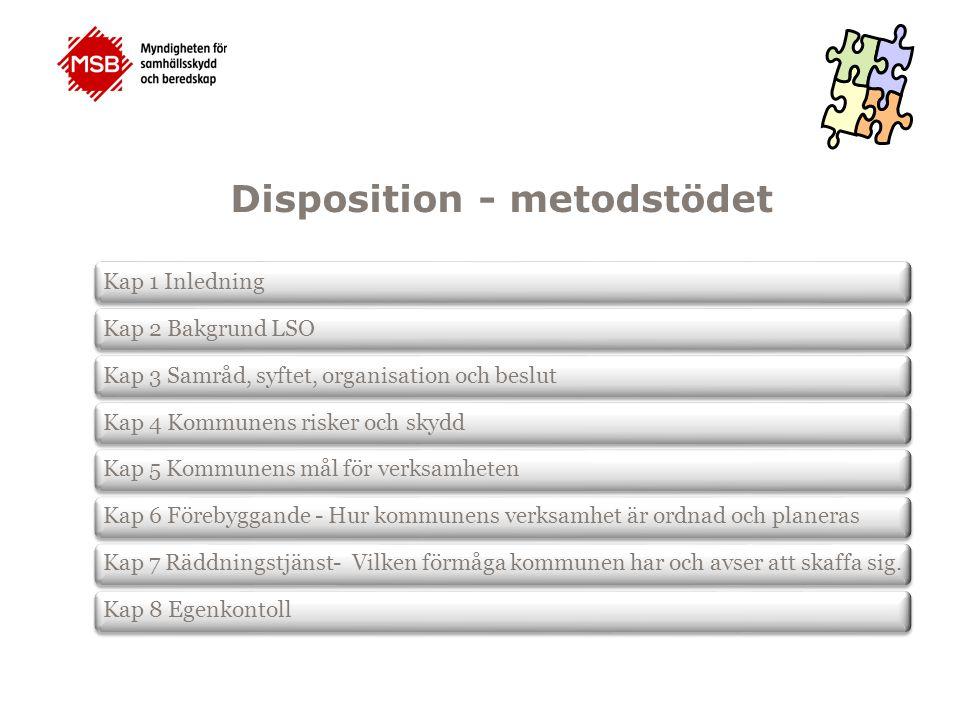 Disposition - metodstödet