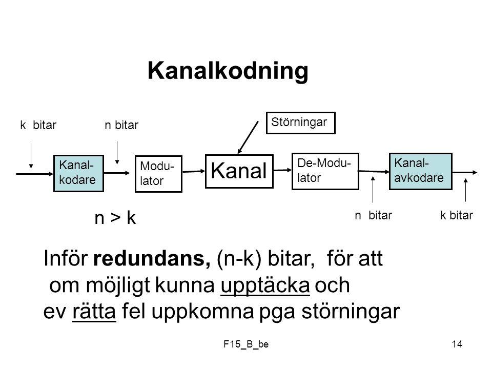Kanalkodning Kanal Inför redundans, (n-k) bitar, för att