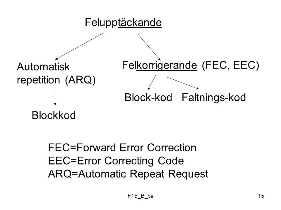 Automatisk repetition (ARQ) Felkorrigerande (FEC, EEC)