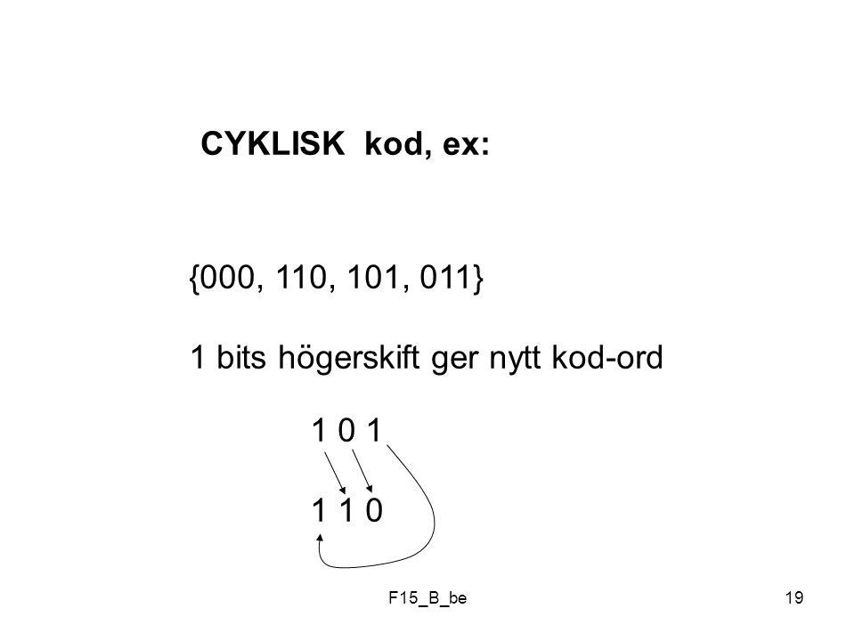 1 bits högerskift ger nytt kod-ord