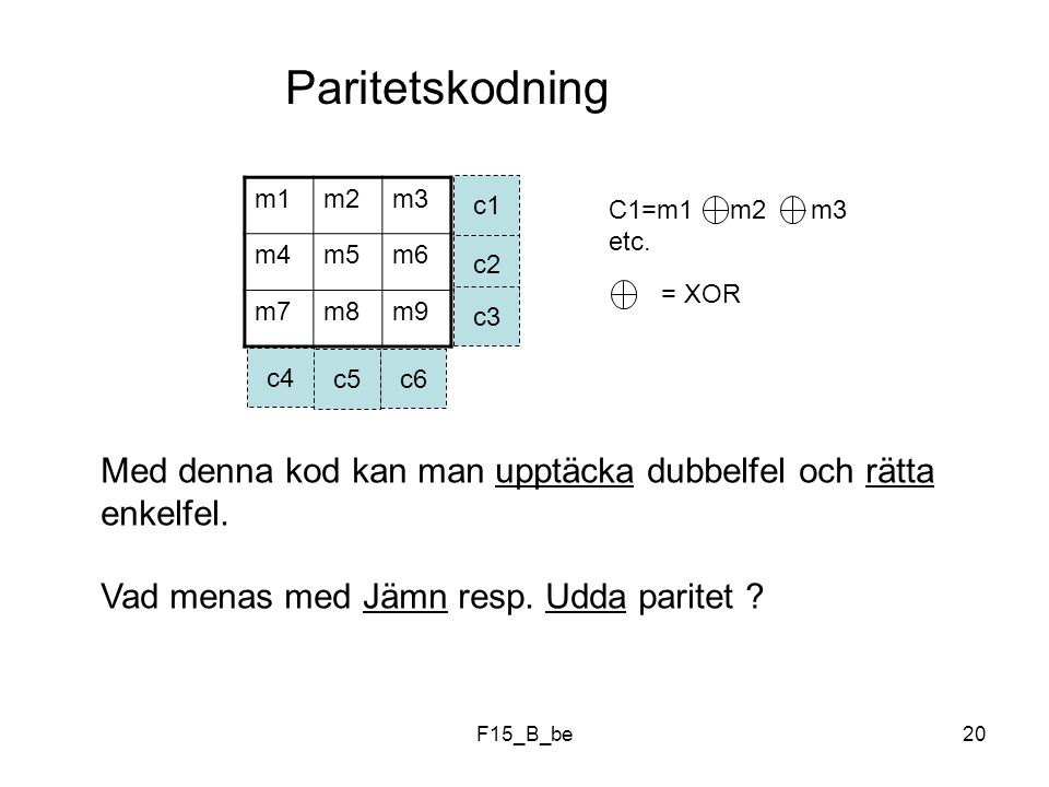 Paritetskodning Med denna kod kan man upptäcka dubbelfel och rätta