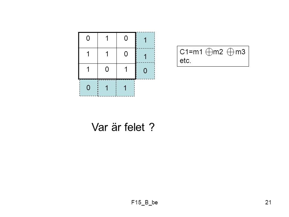 1 1 C1=m1 m2 m3 etc. 1 1 1 Var är felet F15_B_be