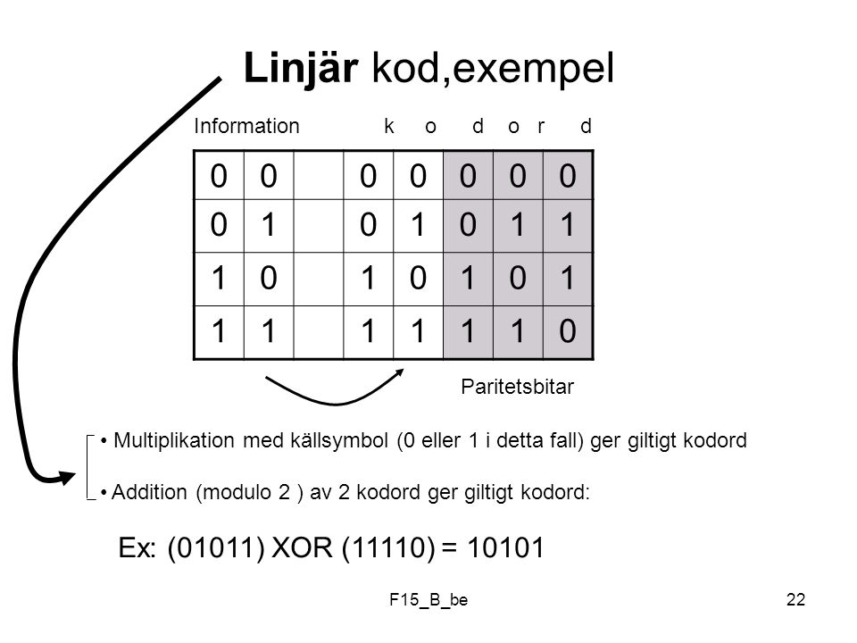Linjär kod,exempel 1 Information k o d o r d Paritetsbitar