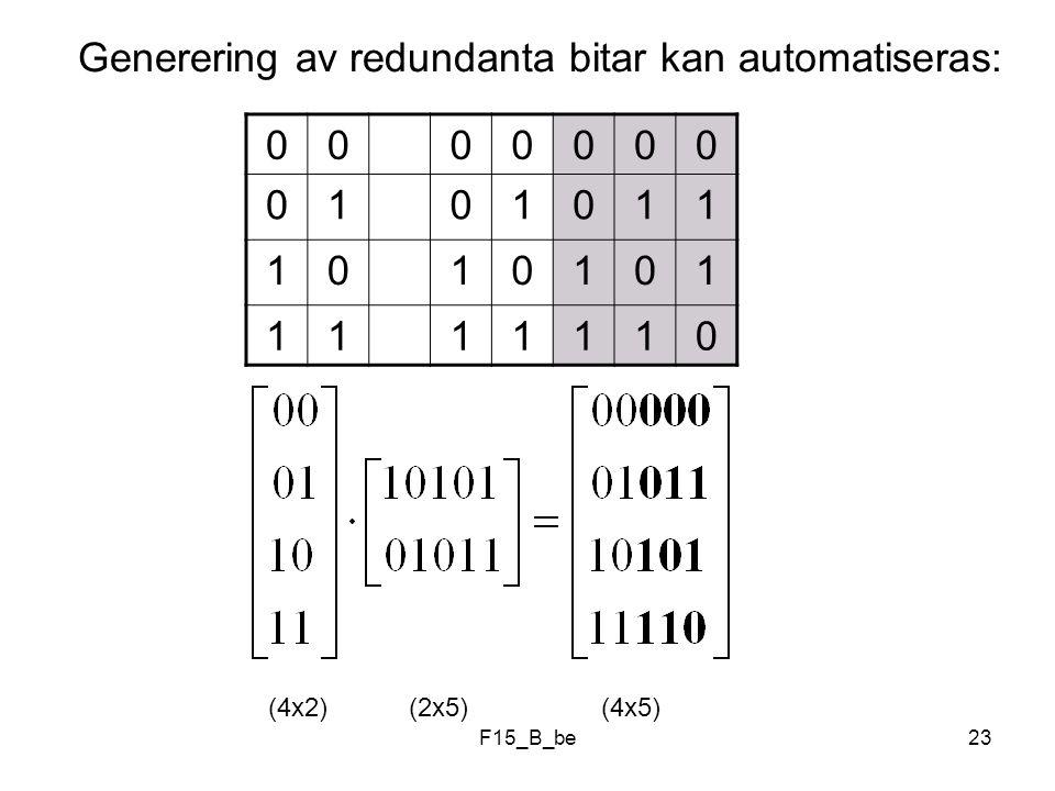 Generering av redundanta bitar kan automatiseras: 1