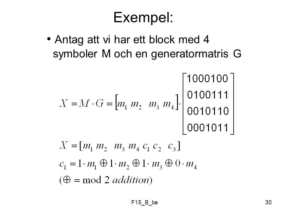Exempel: Antag att vi har ett block med 4 symboler M och en generatormatris G F15_B_be