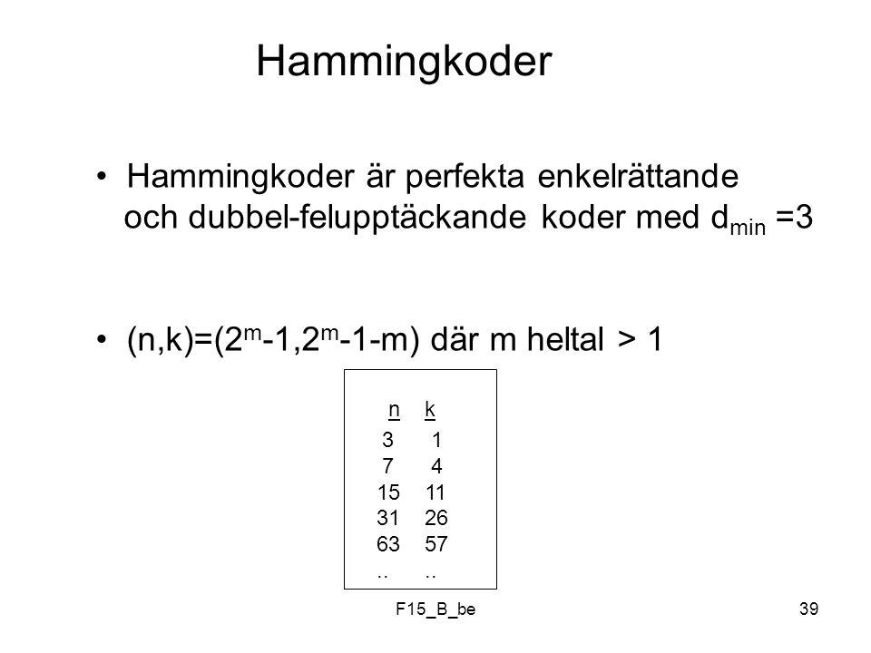 Hammingkoder Hammingkoder är perfekta enkelrättande och dubbel-felupptäckande koder med dmin =3.