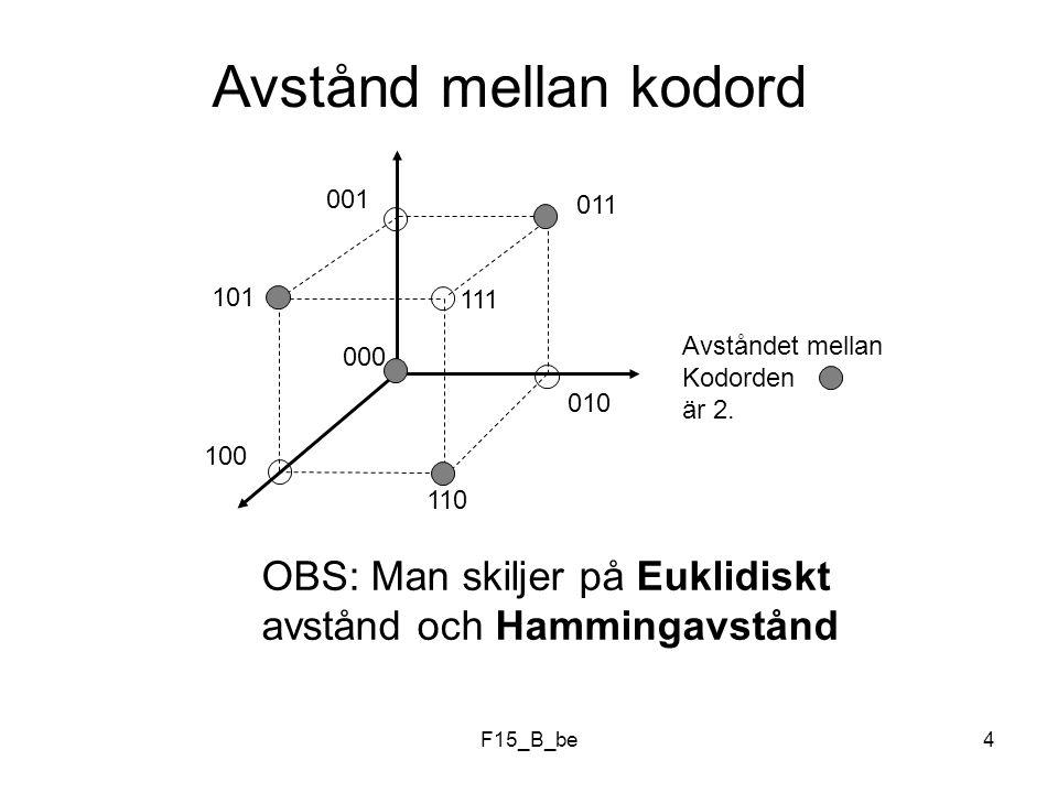 Avstånd mellan kodord 000. 010. 111. 001. 110. 100. 011. 101. Avståndet mellan. Kodorden. är 2.