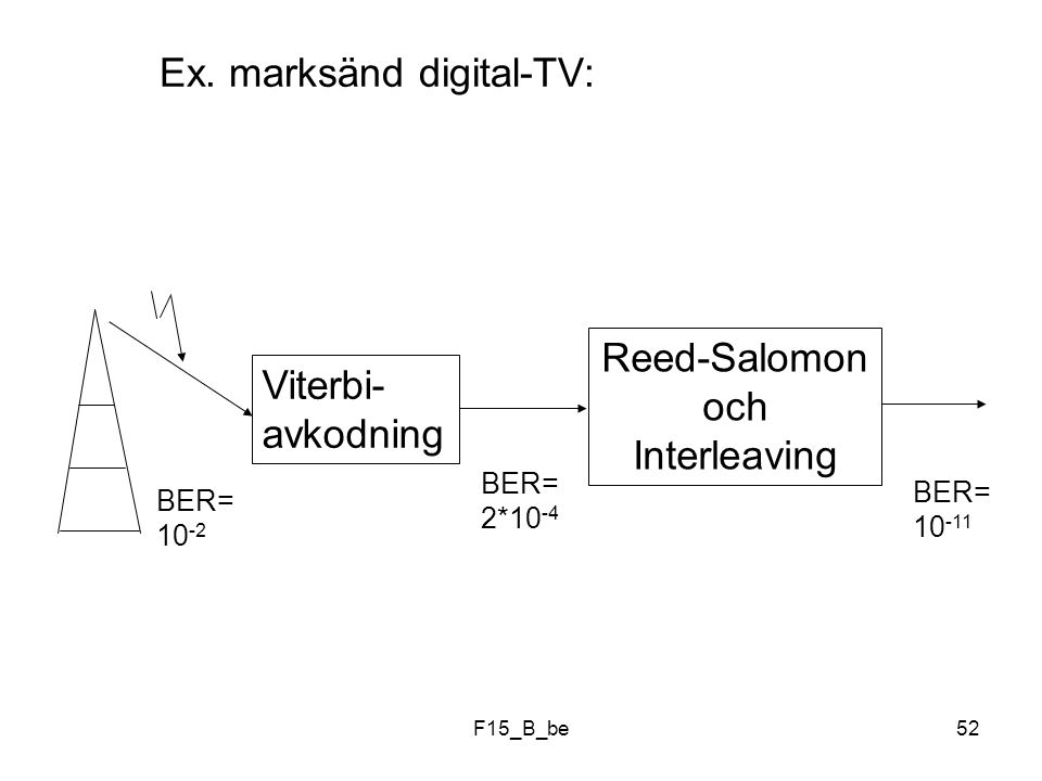 Ex. marksänd digital-TV: