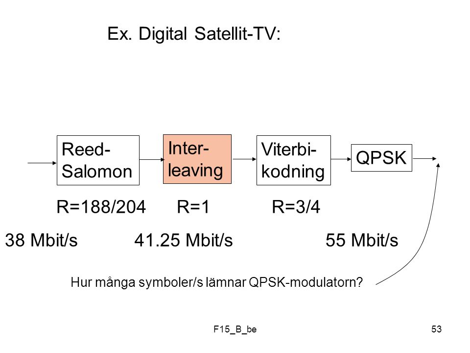 Ex. Digital Satellit-TV: