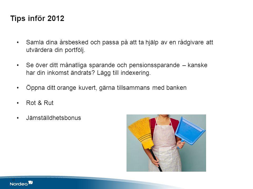 Tips inför 2012 Samla dina årsbesked och passa på att ta hjälp av en rådgivare att utvärdera din portfölj.