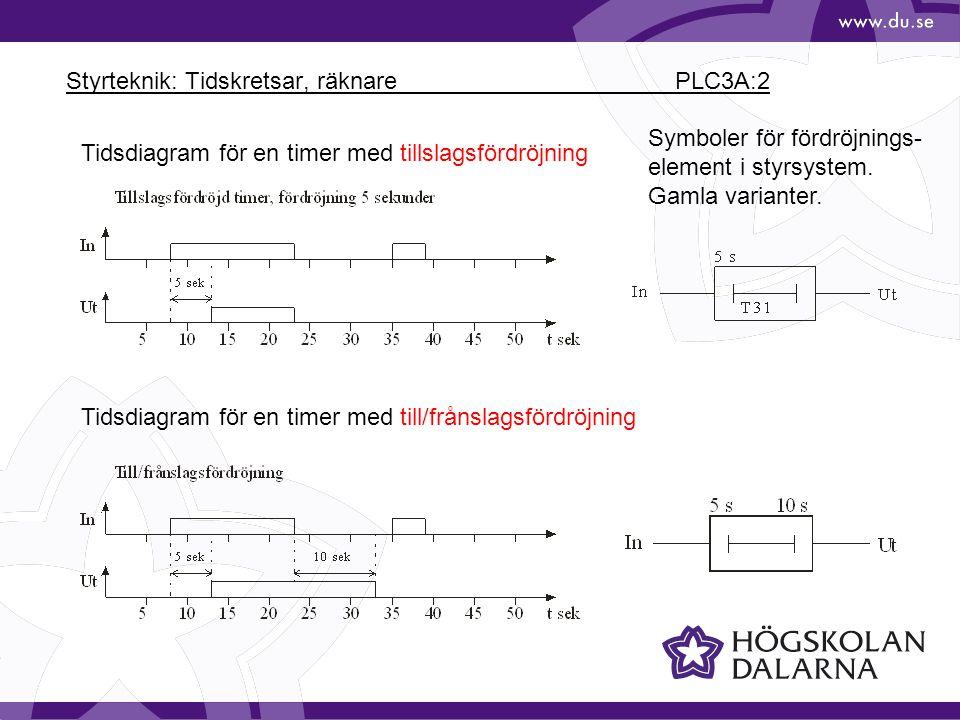 Styrteknik: Tidskretsar, räknare PLC3A:2