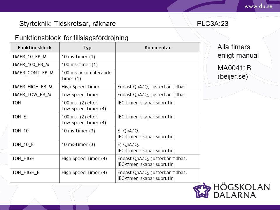 Styrteknik: Tidskretsar, räknare PLC3A:23
