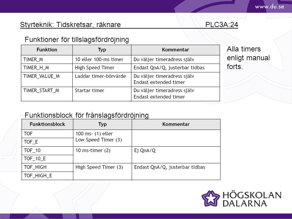 Styrteknik: Tidskretsar, räknare PLC3A:24