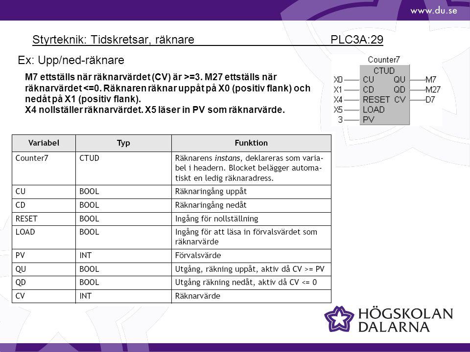 Styrteknik: Tidskretsar, räknare PLC3A:29