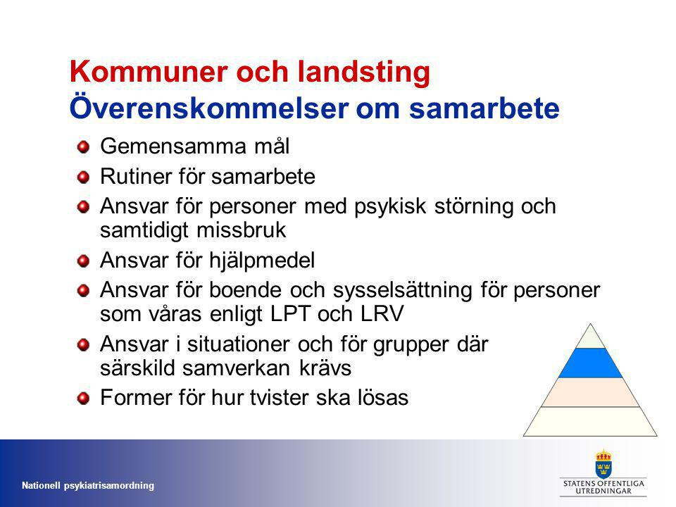Kommuner och landsting Överenskommelser om samarbete