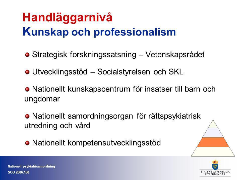 Handläggarnivå Kunskap och professionalism