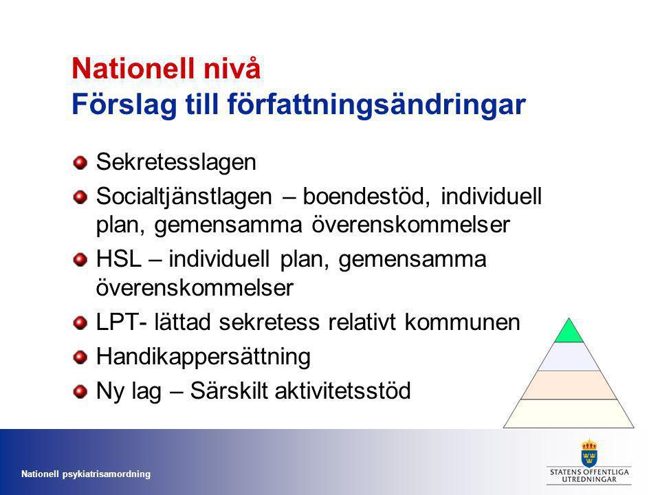 Nationell nivå Förslag till författningsändringar