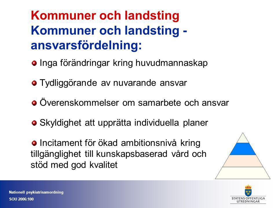 Kommuner och landsting Kommuner och landsting - ansvarsfördelning: