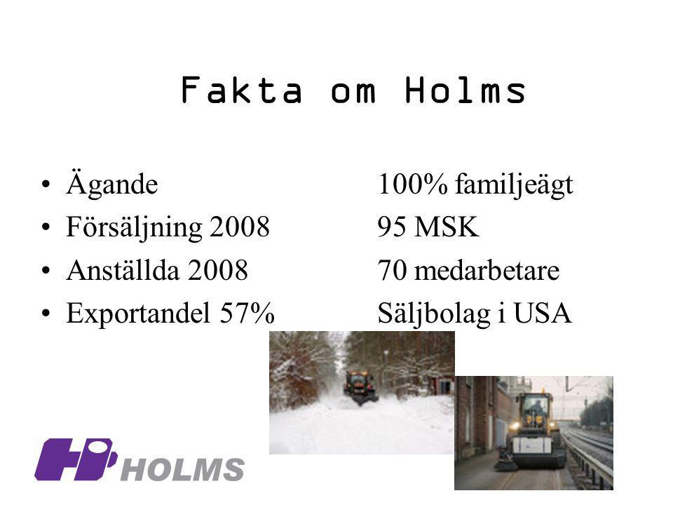 Fakta om Holms Ägande 100% familjeägt Försäljning 2008 95 MSK