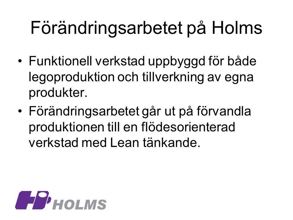 Förändringsarbetet på Holms