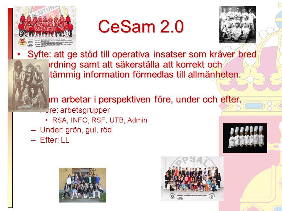 CeSam 2.0