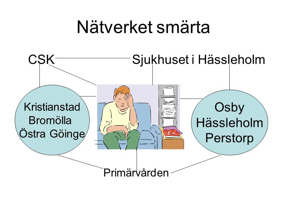 Nätverket smärta Osby Hässleholm Perstorp CSK Sjukhuset i Hässleholm