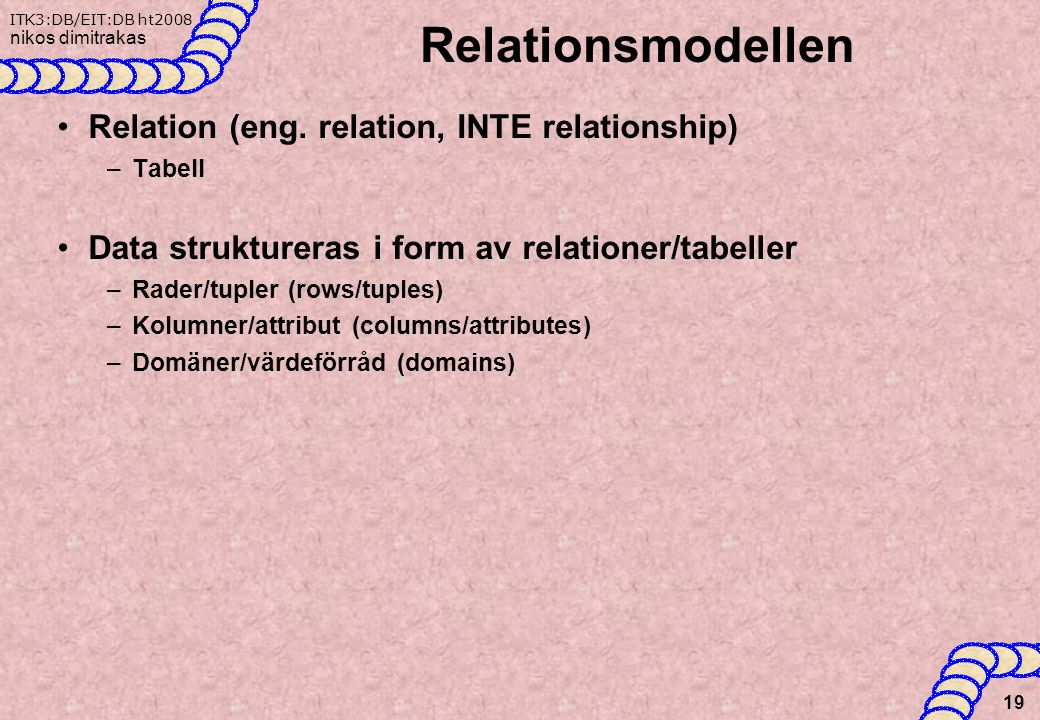 Relationsmodellen Relation (eng. relation, INTE relationship)