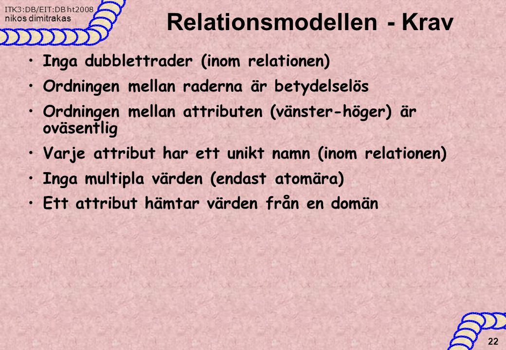 Relationsmodellen - Krav