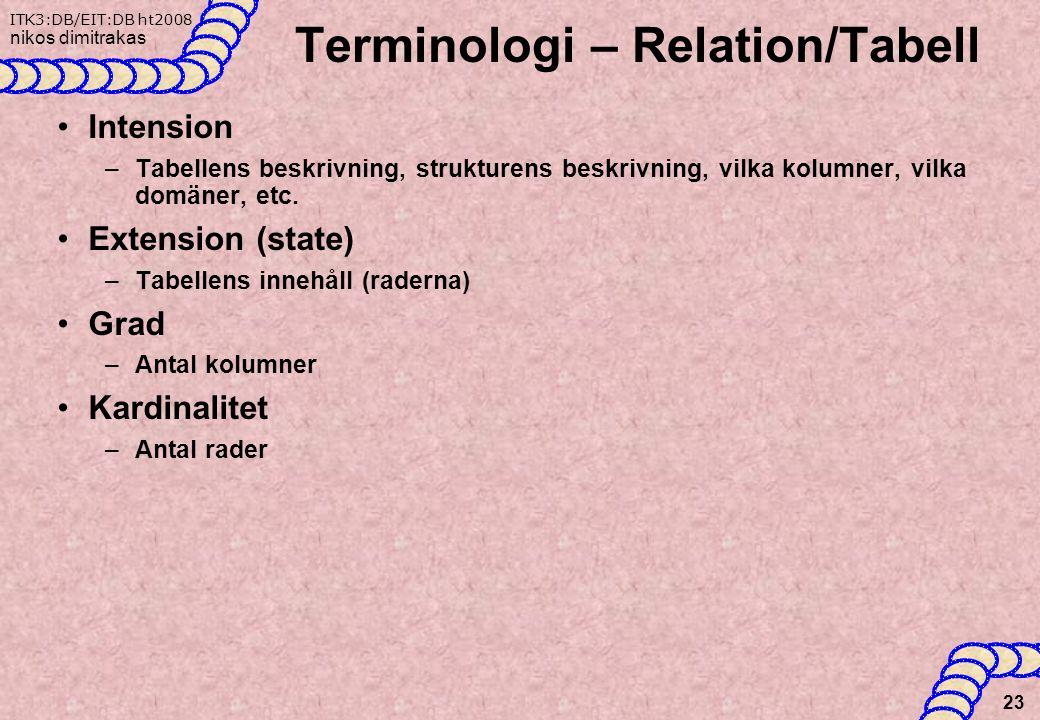 Terminologi – Relation/Tabell