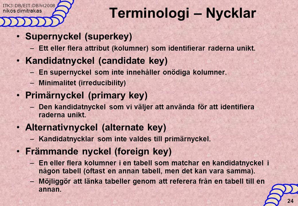 Terminologi – Nycklar Supernyckel (superkey)