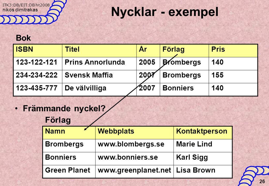 Nycklar - exempel Främmande nyckel Bok Förlag ISBN Titel År Förlag