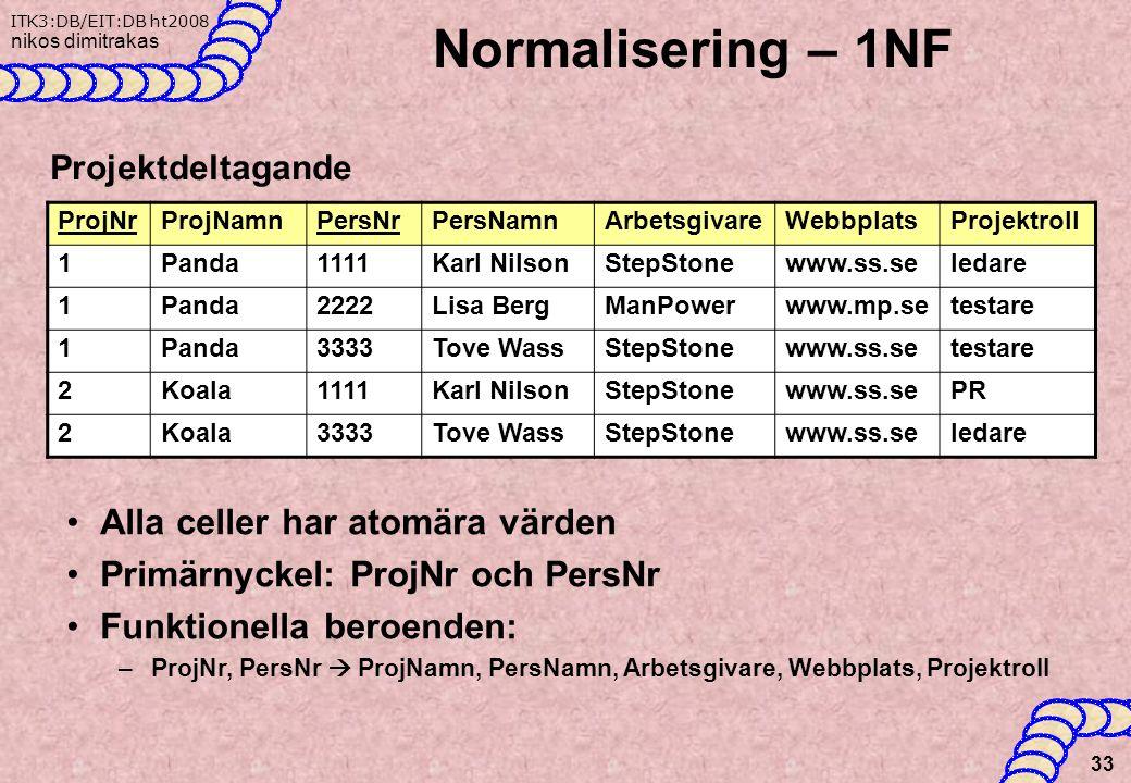 Normalisering – 1NF Alla celler har atomära värden
