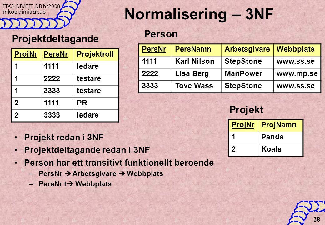 Normalisering – 3NF Person Projektdeltagande Projekt