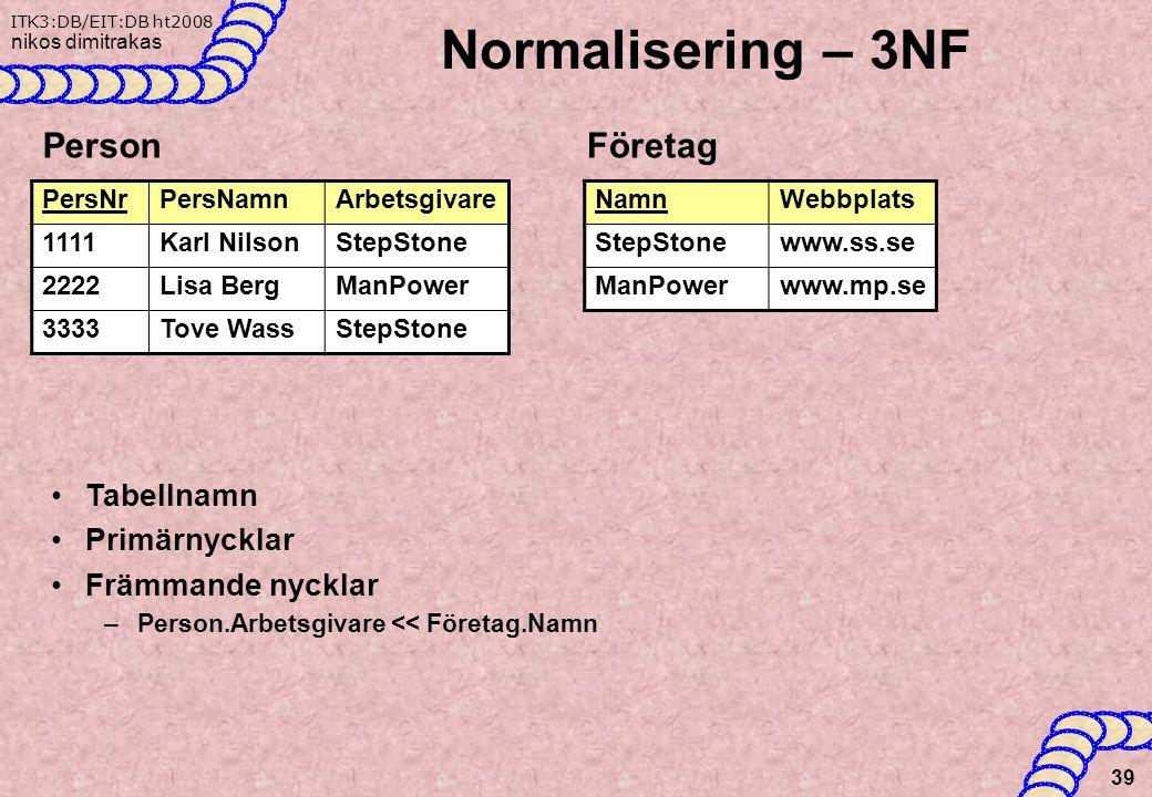 Normalisering – 3NF Person Företag Tabellnamn Primärnycklar